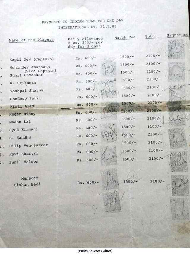 Salary of the Indian team after they won the 1983 World Cup