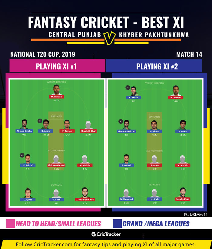 Dream11 Fantasy National T20 Cup