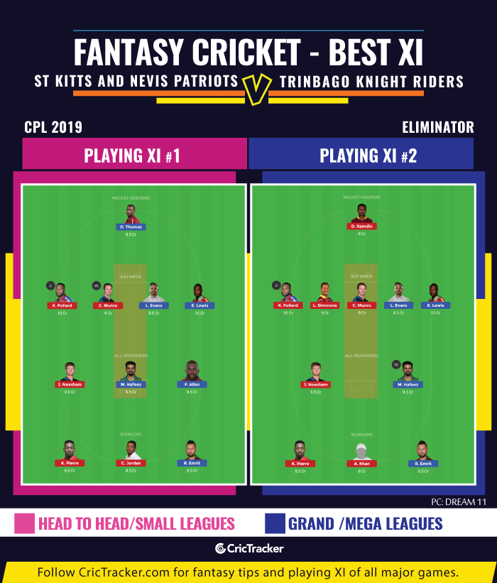 Fantasy-Tips-Eliminator_CPL2019_