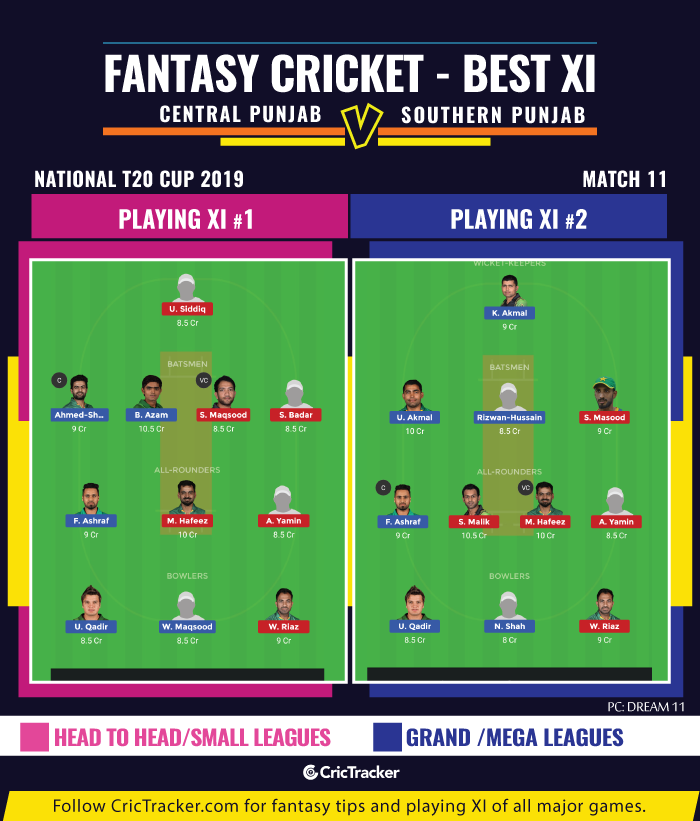 Fantasy-Tips-XI-National-T20-Cup-2019_Central-Punjab-vs-Southern-Punjab_Match-11