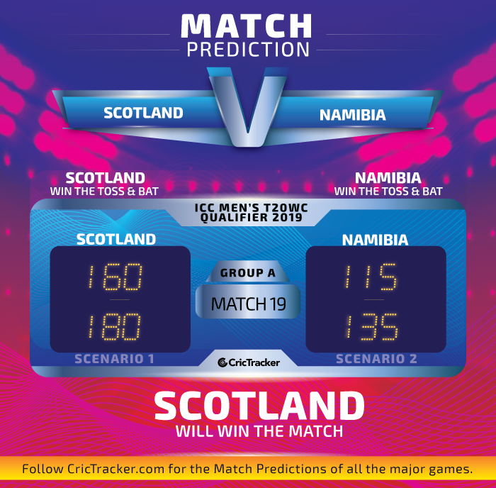 Match-Prediction-ScotlandvsNamibia