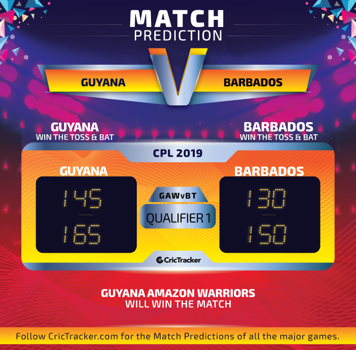 Match-PredictionQualifier1_GuyanavsBarbodas