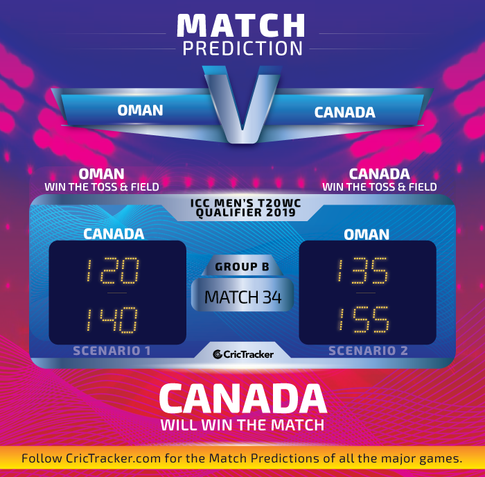 ICC T20 World Cup Qualifier 2019: Day 8, Group B – Match ...