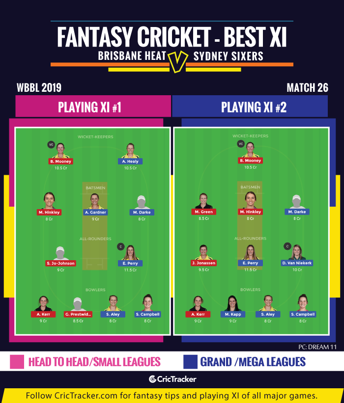 Brisbane-Heat-vs-Sydney-Sixers-Fantasy-post-WBBL-2019