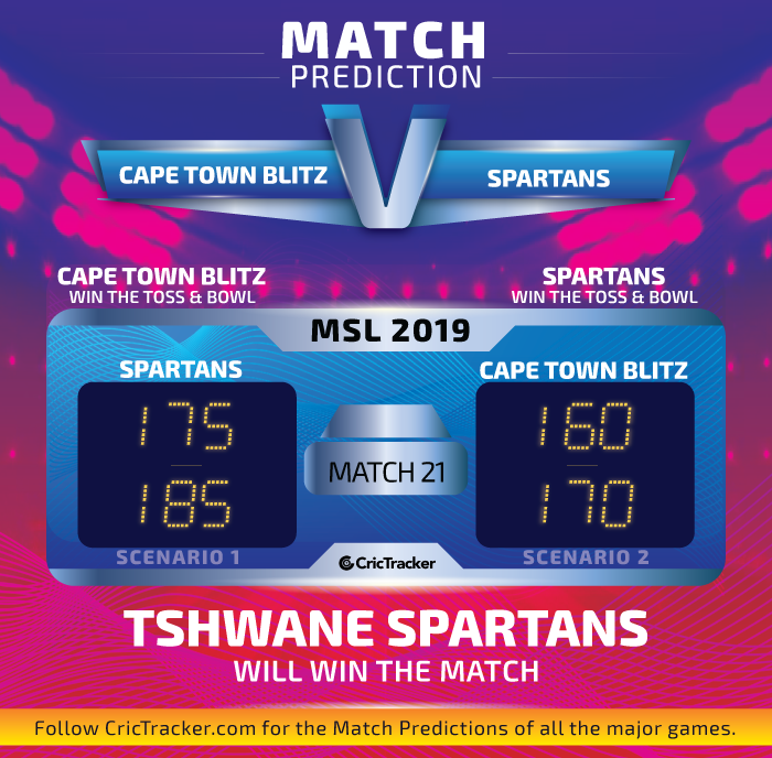 Cape-Town-Blitz-vs-Tshwane-Spartans