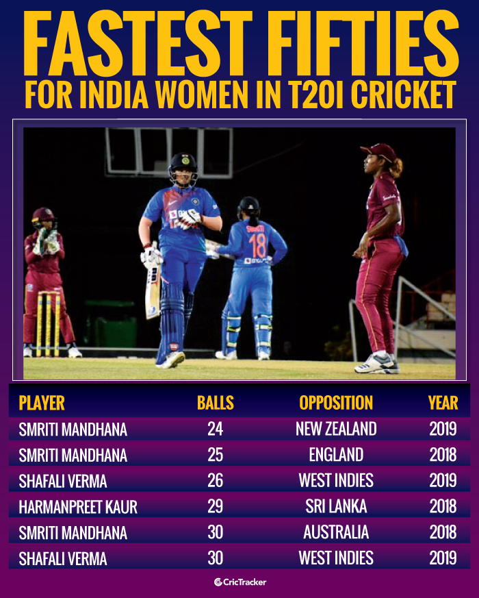 Fastest-fifties-for-India-Women-in-T20I-cricket
