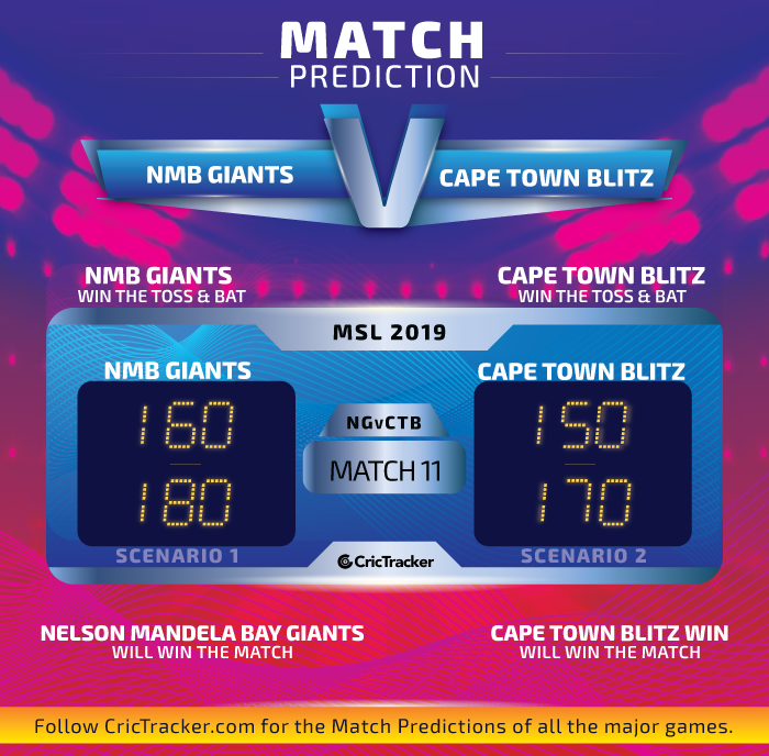 Nelson-Mandela-Bay-Giants-vs-Cape-Town-Blitz-Match-Prediction