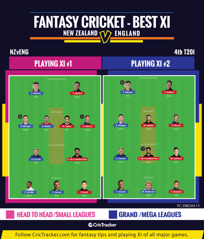 New-Zealand-vs-England-4th-t20I-Fantasy-Tips-XI