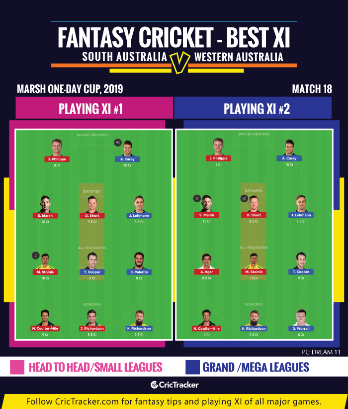 South-Australia-vs-Western-Australia-Fantasy-Tips-XI
