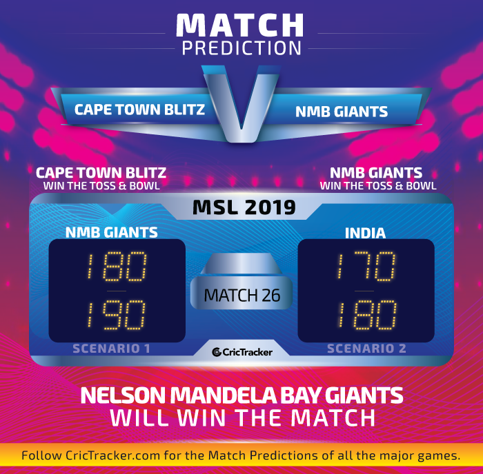 Cape-Town-Blitz-vs-Nelson-Mandela-Bay-Giants