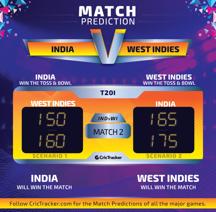 India-vs-West-Indies-2nd-t20i