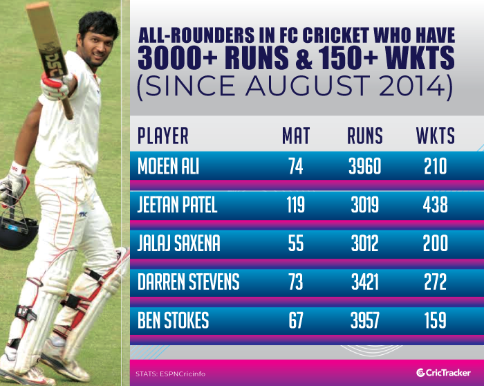 All-rounders-in-international-cricket-who-have-3000+-runs-and-150+-wickets