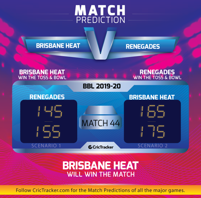 Brisbane-Heat-V-Melbourne-Renegades