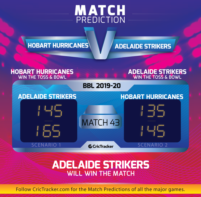 Hobart-Hurricanes-v-Adelaide-Strikers