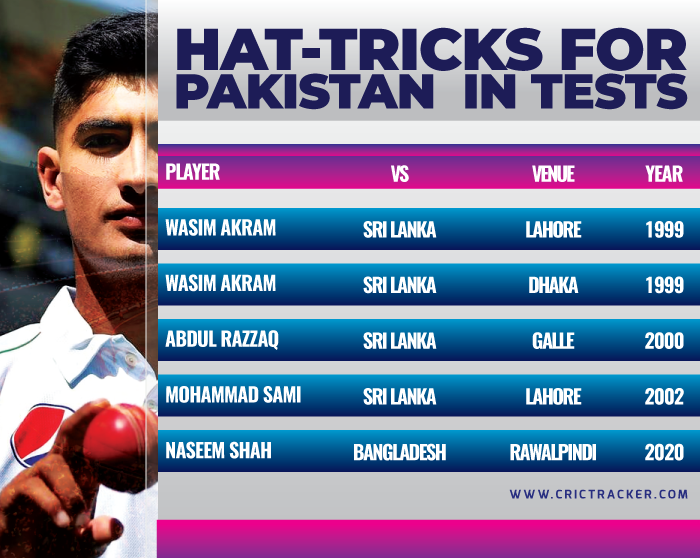 Hat-tricks-for-Pakistan-in-Test-cricket