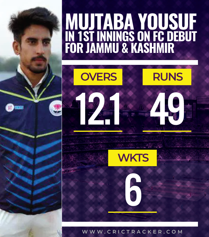 Mujtaba-Yousuf-in-1st-innings-on-FC-debut-for-Jammu-&-Kashmir