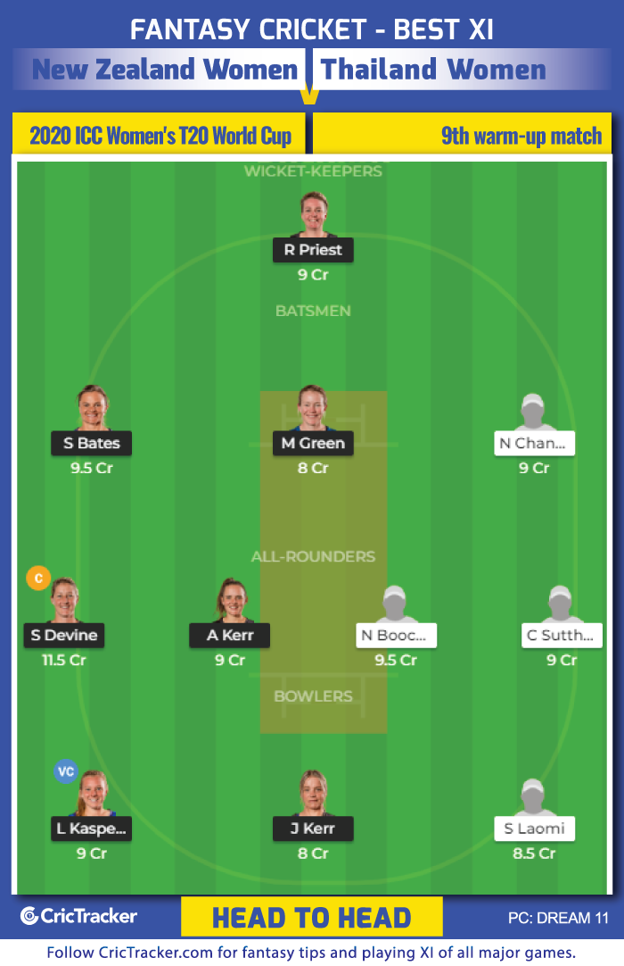 New-Zealand-Women-vs-Thailand-Women-H