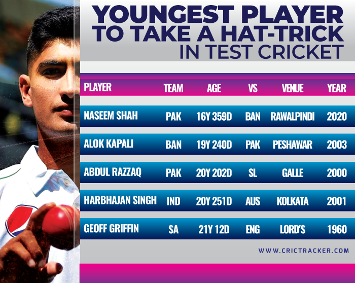Youngest-player-to-take-a-hat-trick-in-Test-cricket