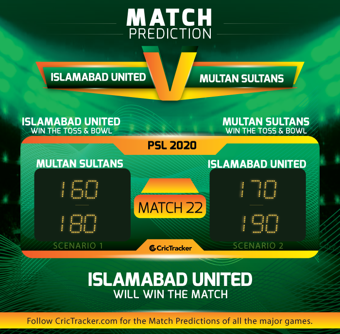 Islamabad Weather Today: PSL 2020, Match 22, Islamabad United Vs Multan Sultans