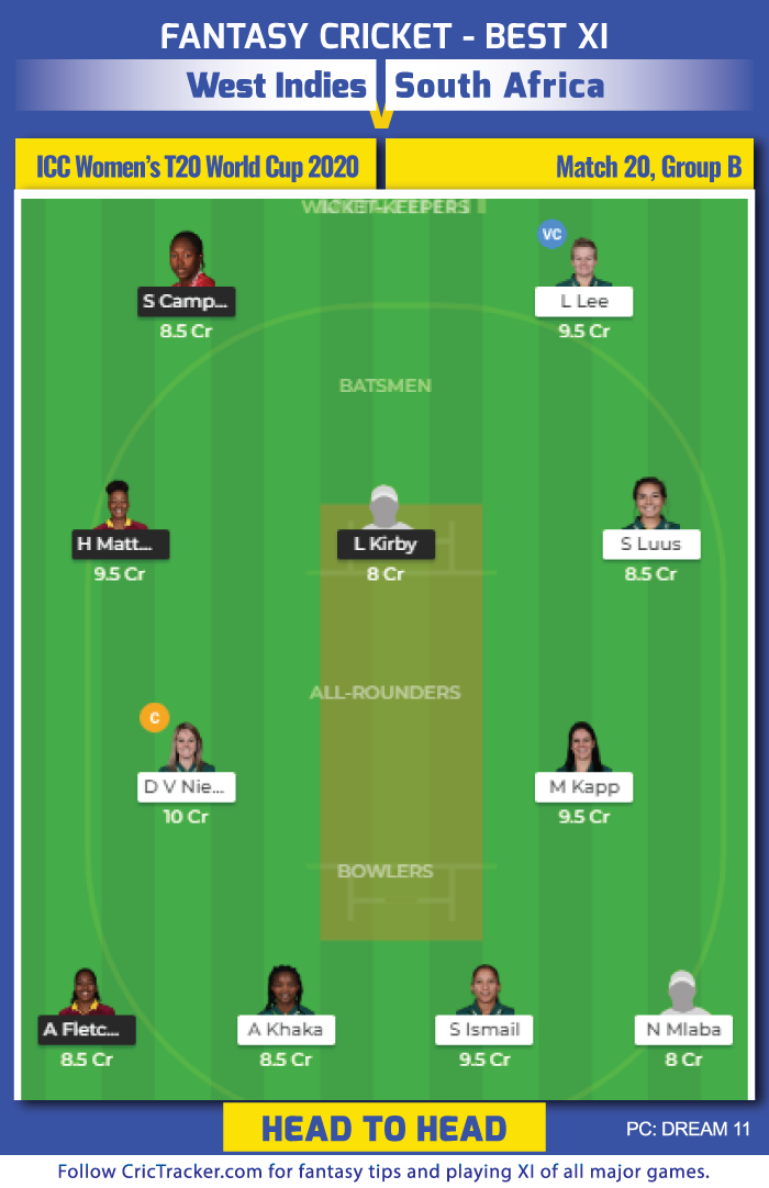 West-Indies-vs-South-Africa-H
