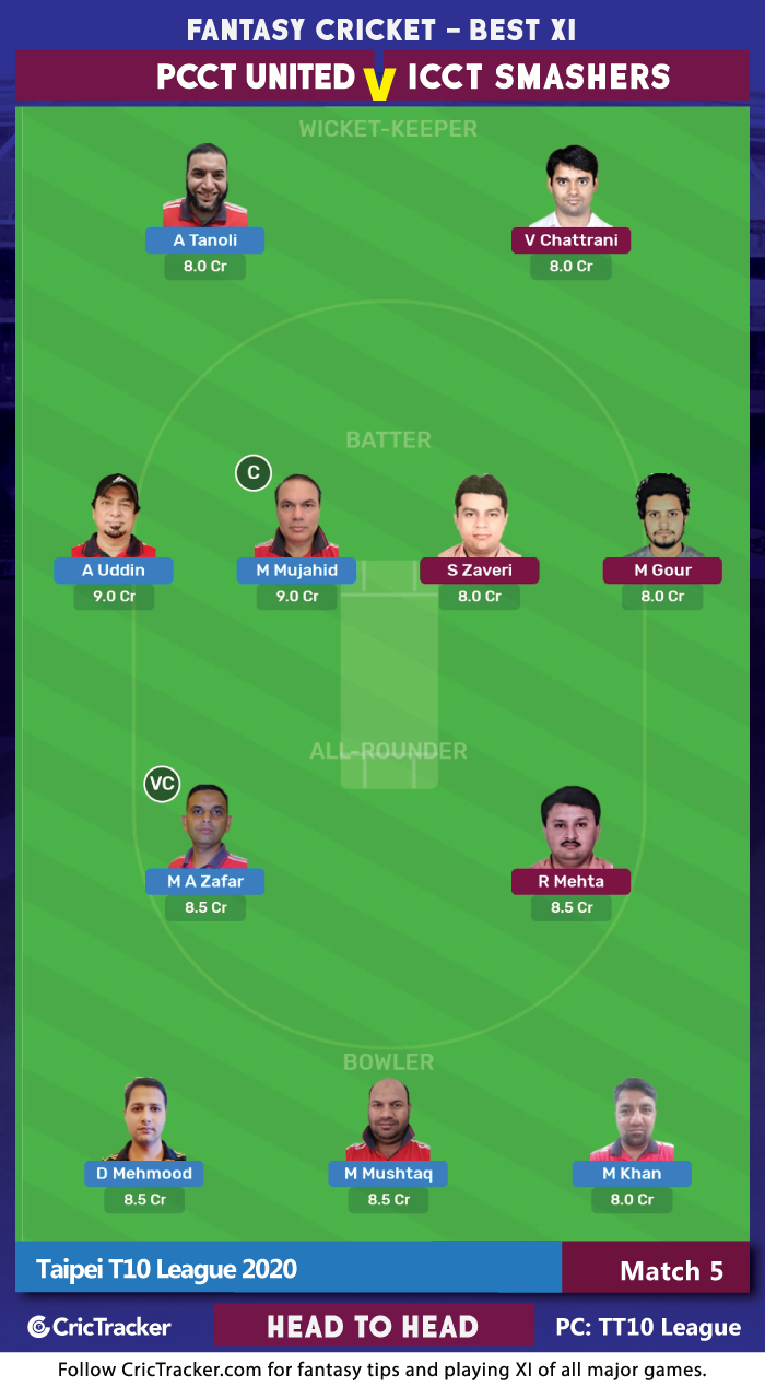 H2H-Taipei-T10-League-2020-Match-5-PCCT-United-vs-ICCT-Smashers-(H2H)-My-Team11