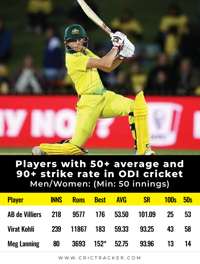Players-with-50+-average-and-90+-strike-rate-in-ODI-cricket