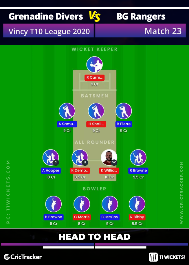 Vincy-Premier-T10-League-2020-Match-23,-Grenadine-Divers-vs-Botanic-Gardens-Rangers-11Wickets-Head2Head