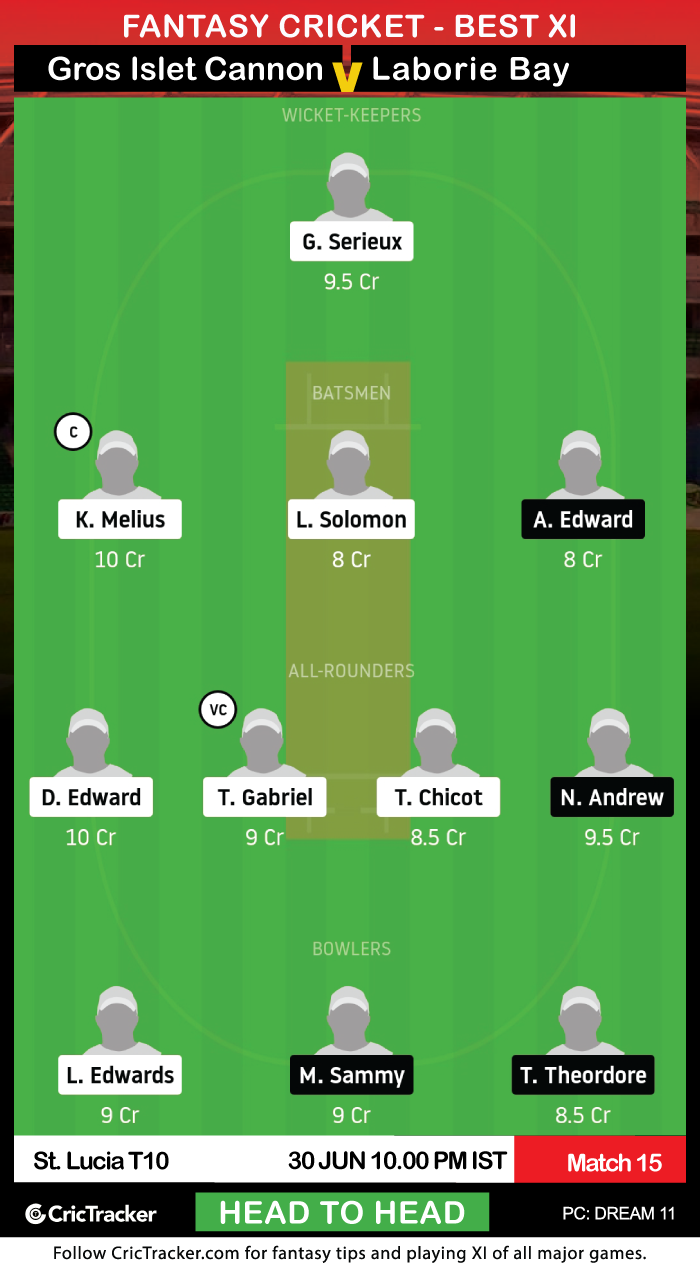 St.-Lucia-T10---Match-15---Gros-Islet-Cannon-Blasters-vs-Laborie-Bay-Royals---Dream11-Fantasy-H2H
