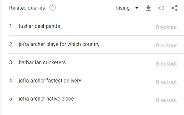 Jofra Archer Google Trends